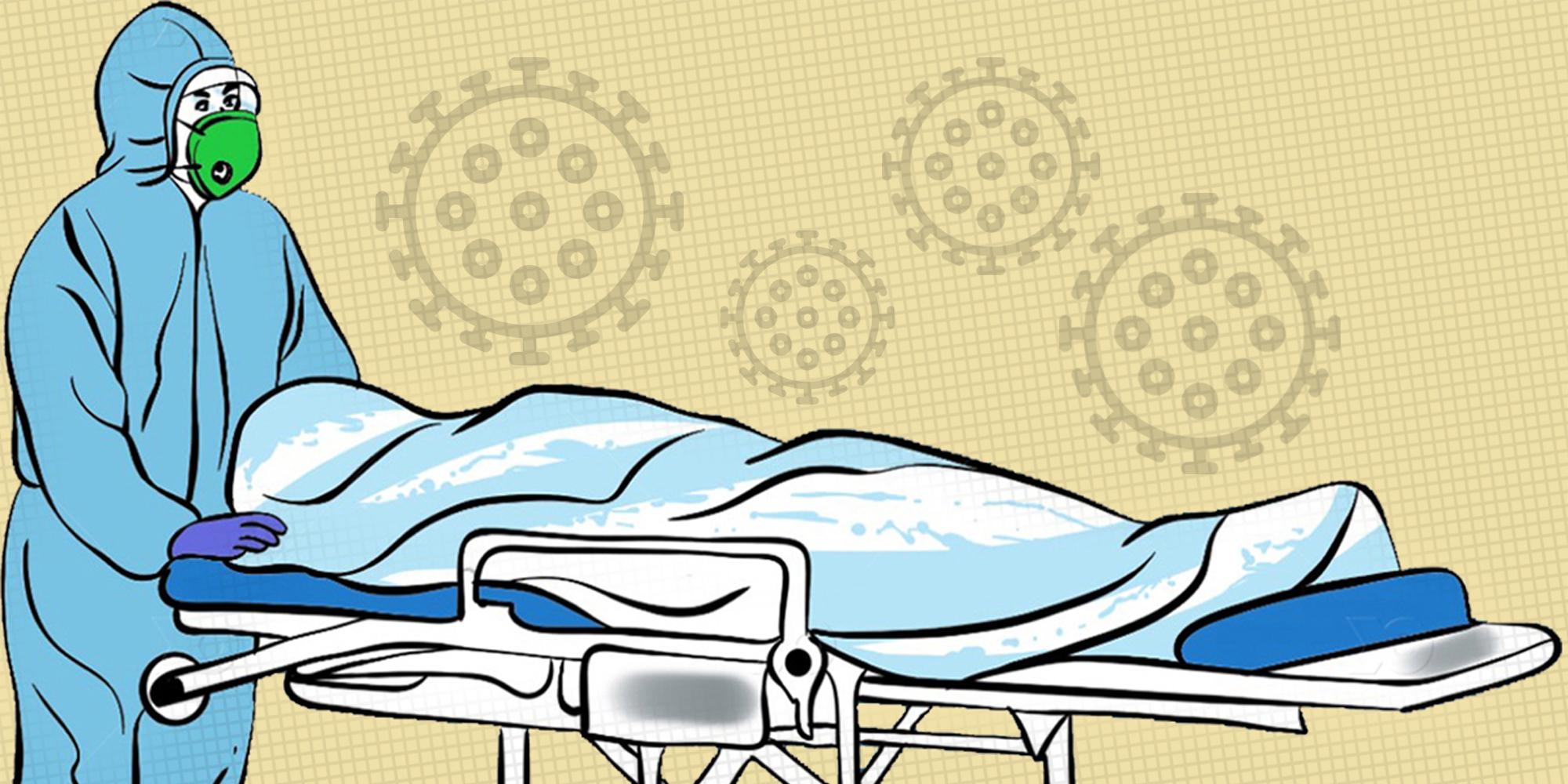 कोभिड–१९ बाट हालसम्म स्याङ्जाका १२१ को मृत्यु